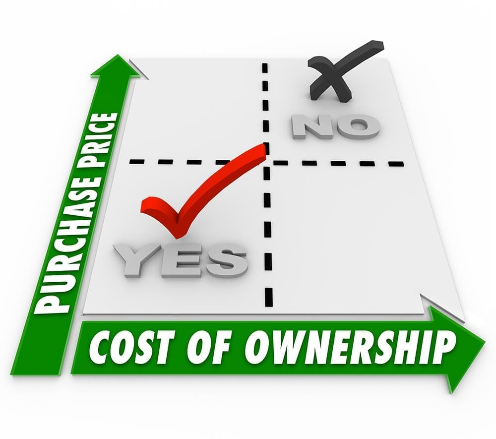Price-VS-Cost-of-Ownership